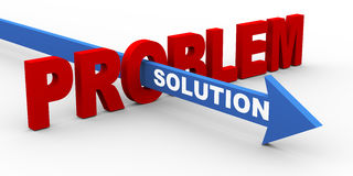 3d problem and solution Royalty Free Stock Image