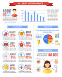 Allergy Infographics With Treatment Symptoms Royalty Free Stock Photos