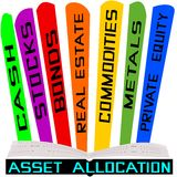 Asset Allocation Royalty Free Stock Images