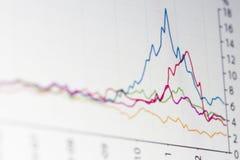 Börse-Diagramm Stockfotos