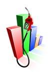Balkendiagramm von Kraftstoffpreisen mit Gaspumpendüse Stockbild
