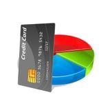 Bankkreditkort med pajdiagrammet Royaltyfria Bilder