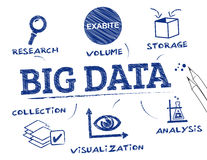 Big Data chart Stock Images