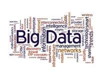 Big data word cloud Stock Images
