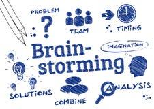 Brainstorming, Problem solving, Scribble Stock Image