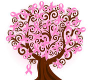 Breast cancer pink ribbon tree Stock Photography