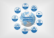 Business Intelligence concept with OLAP, data mart, ETL (extract transform load), realtime reporting, master data Royalty Free Stock Photo