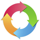 Business Project Cycle Management Diagram Stock Photo