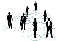 Business team in process management flowchart Royalty Free Stock Photography