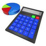 Calculate Statistics Means Charting Figures And Calculator Stock Images