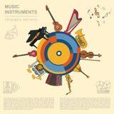 Calibre de graphique d'instruments de musique Tous les types d'instr musical Photo stock