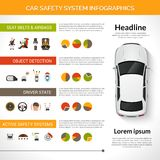 Car Safety System Infographics Royalty Free Stock Images