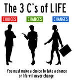 Choice chance change Royalty Free Stock Photography