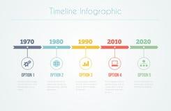 Chronologie Infographic Photographie stock