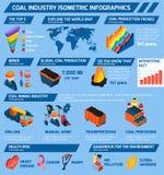 Coal Industry Isometric Infographics Stock Photography