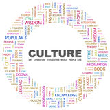 CULTURE Royalty Free Stock Images