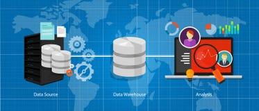 Data business intelligence warehouse database Stock Images