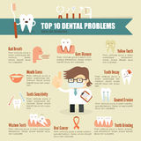 Dental problem health care infographic Royalty Free Stock Photos