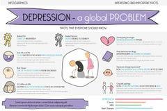 A depressão é o problema Gráfico da informação Fotografia de Stock Royalty Free