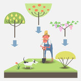 Der Landwirt in seinem Garten Lizenzfreies Stockbild