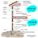 Detail plans for framing. Stock Photo
