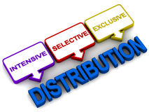 Distribution types Royalty Free Stock Photos