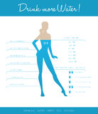 Drink more water every day Stock Image