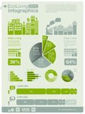 Ecology info graphics Royalty Free Stock Photos
