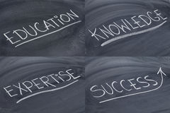 Education, knowledge, expertise and success Stock Images