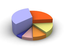Elevated Pie Chart Stock Images