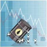 Erdölindustrie-Krisenkonzept Tropfen des Rohöls Lizenzfreie Stockbilder
