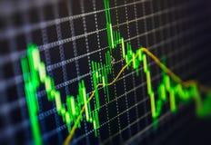 Esposizione del grafico del grafico di citazioni del mercato azionario sullo schermo online in tensione del monitor Usufruisca, l Fotografia Stock