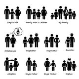 Family Size and Type of Relationship Cliparts Stock Photography