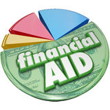 Financial Aid Money Support Help Assistance Pie Chart Stock Photos