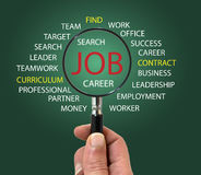 Find a job Royalty Free Stock Images