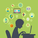 Flat web infographic e-learning, online education concept Stock Image