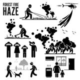 Forest Fire and Haze Problems Pictogram Cliparts Royalty Free Stock Photo