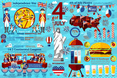 Fourth July infographics, historical events - war Stock Photos