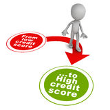 Good credit score Royalty Free Stock Images