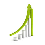 Green Bar Chart Business Growth With Rising Up Arrow Stock Photos