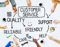 Group of People and Customer Service Concepts Stock Photos