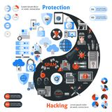 Hacker protection infographic Royalty Free Stock Photos