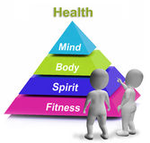 Health Pyramid Shows Fitness Strength And Wellbeing Royalty Free Stock Photo