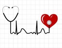 Heart monitor Royalty Free Stock Photography