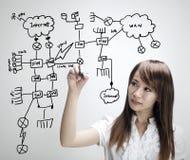 Het diagram van het netwerk Stock Foto's
