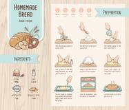 Homemade bread recipe Royalty Free Stock Photo