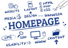 Homepageconcept Royalty-vrije Stock Fotografie