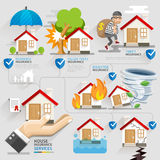 House insurance business service icons template. Stock Images