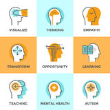Human mental process line icons set Royalty Free Stock Photos
