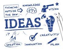 Ideas concept Stock Photos